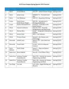 Spring Qtr 2015 Classes