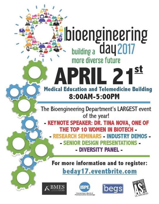 bioengineeringday2017